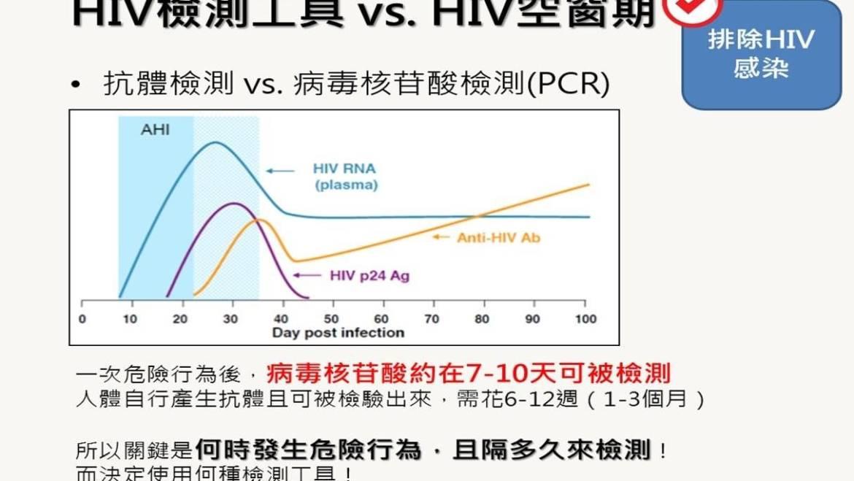 HIV RT-PCR跟NAT是一樣的項目嗎?
