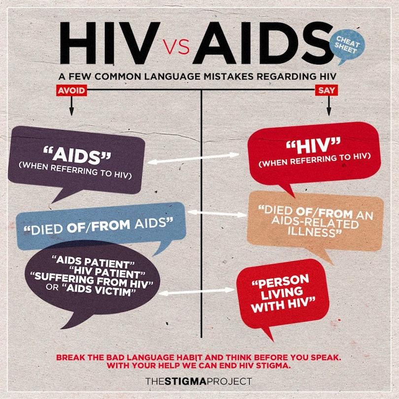 HIV與AIDS(愛滋病)的差異
